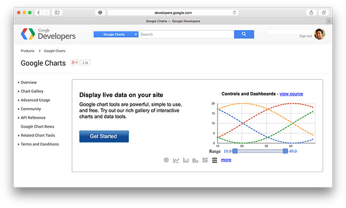 Open Source JavaScript Charting Libraries Using HTML5