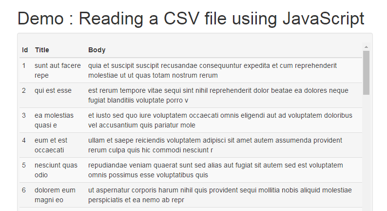 Reading a CSV File Using jQuery and Display into HTML Table - JS ...