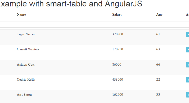 angular js Archives | Page 6 of 7