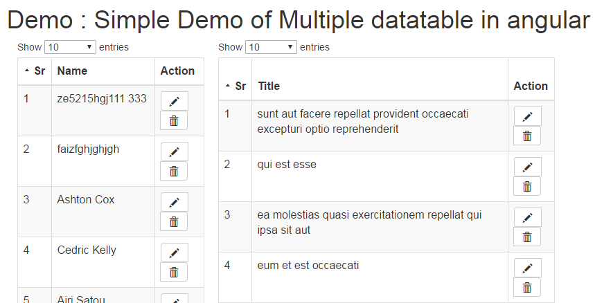 Angular datatables - Example of Multiple Datatables in
