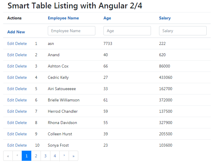 Add,Edit and Delete Example Using ng2-smart Table With Angular 4