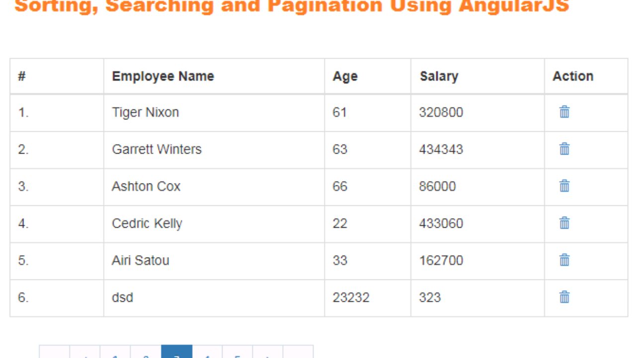 dirPagination - AngularJS Pagination, Sorting and Searching